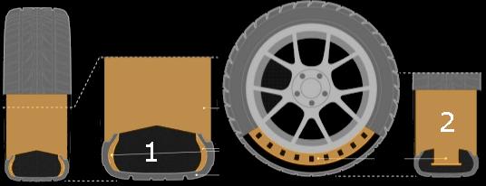Siddoväggar och stöd på punkteringsfria däck