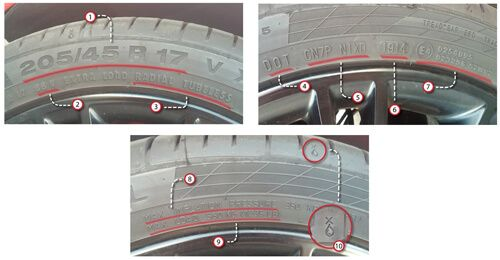Märkningar på ett däck