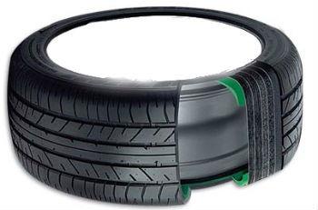 fixa punktering bildäck